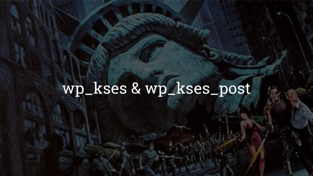 wp_kses & wp_kses_post
