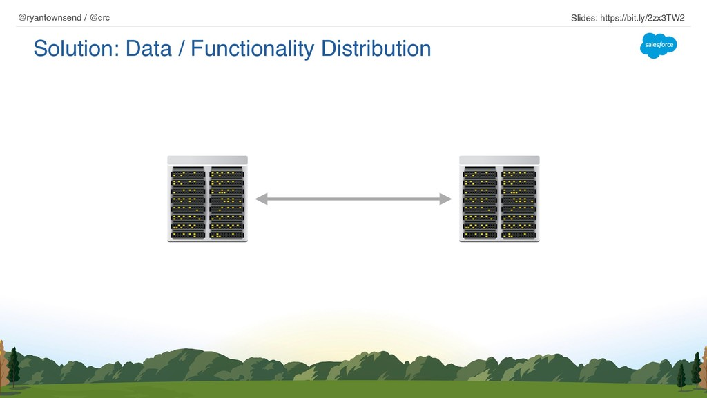 Solution: Data / Functionality Distribution @ry...