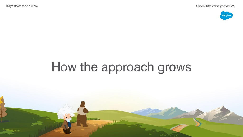 How the approach grows @ryantownsend / @crc Sli...