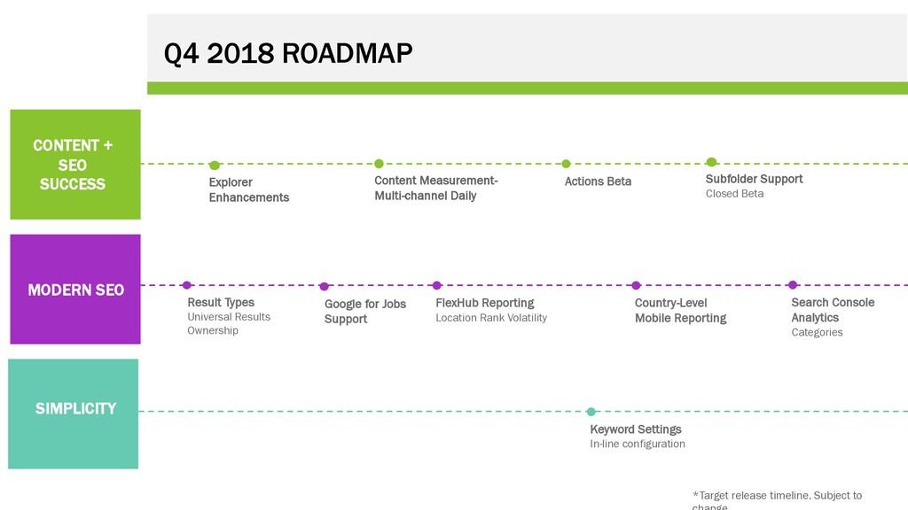 Q4 2018 ROADMAP Content Measurement- Multi-chan...