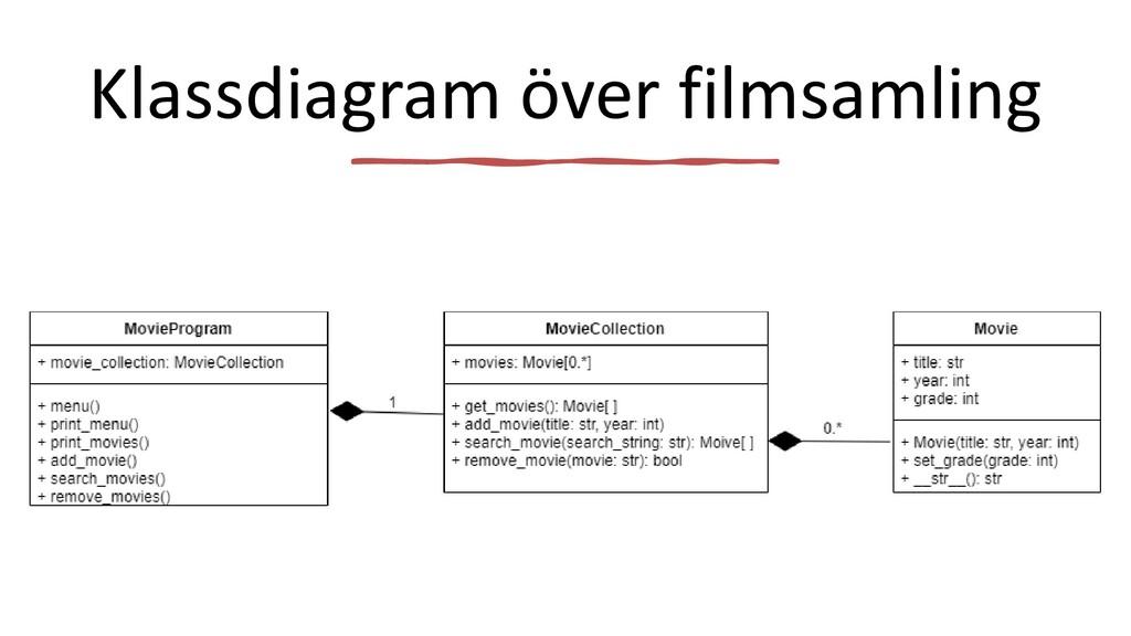 Klassdiagram över filmsamling