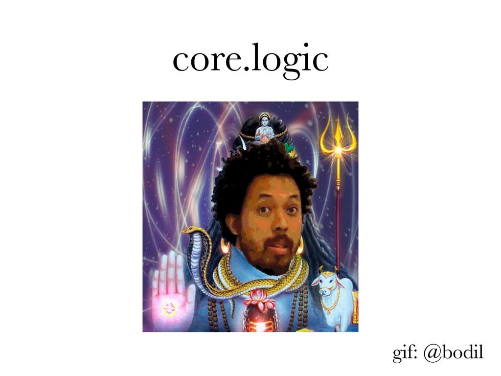 core.logic gif: @bodil