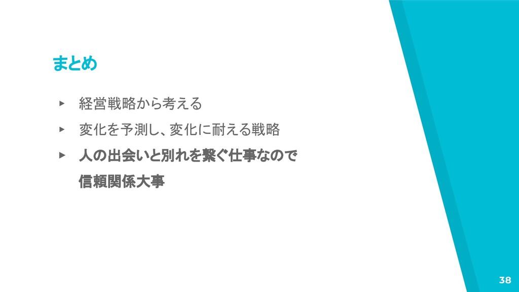 まとめ ▸ 経営戦略から考える ▸ 変化を予測し、変化に耐える戦略 ▸ 人の出会いと別れを繋ぐ...