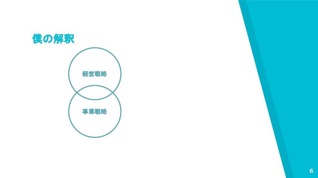 僕の解釈 6 経営戦略 事業戦略
