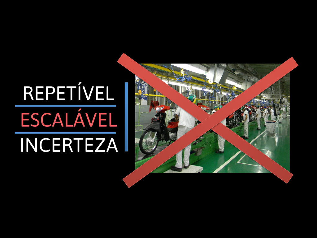 REPETÍVEL ESCALÁVEL INCERTEZA