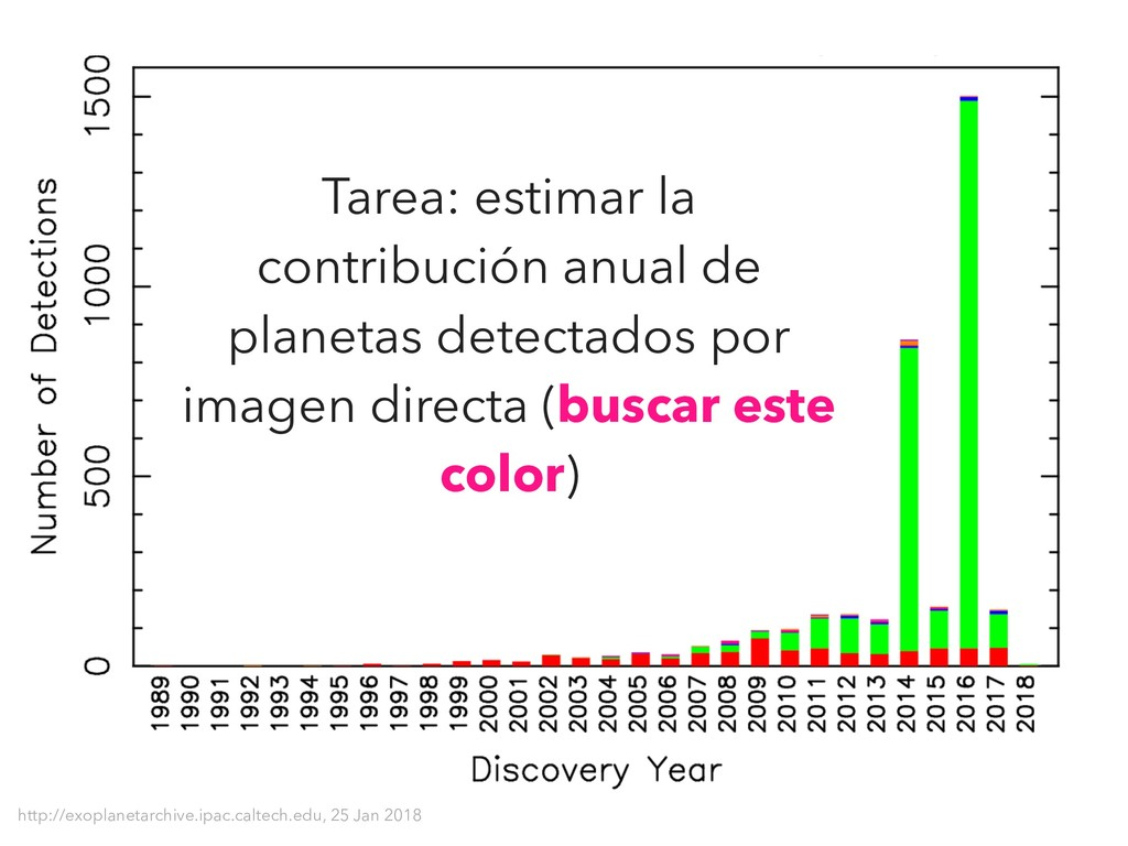 http://exoplanetarchive.ipac.caltech.edu, 25 Ja...