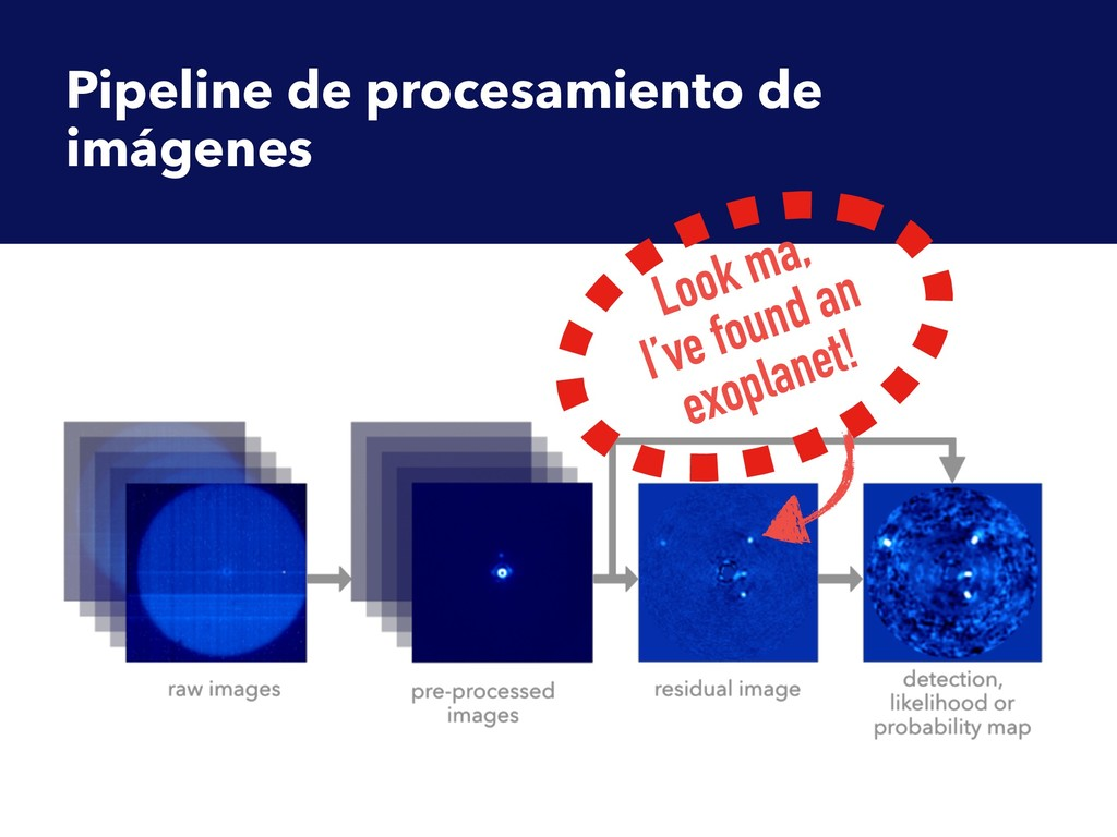Pipeline de procesamiento de imágenes Look ma, ...