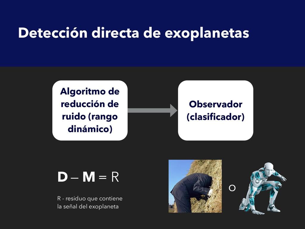 Observador (clasificador) D — M = R o R - residu...