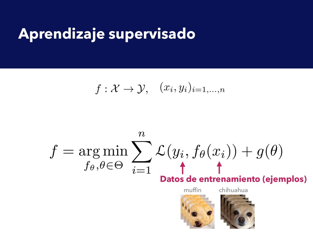 f = arg min fθ,θ∈Θ n i=1 L(yi, fθ (xi )) + g(θ)...