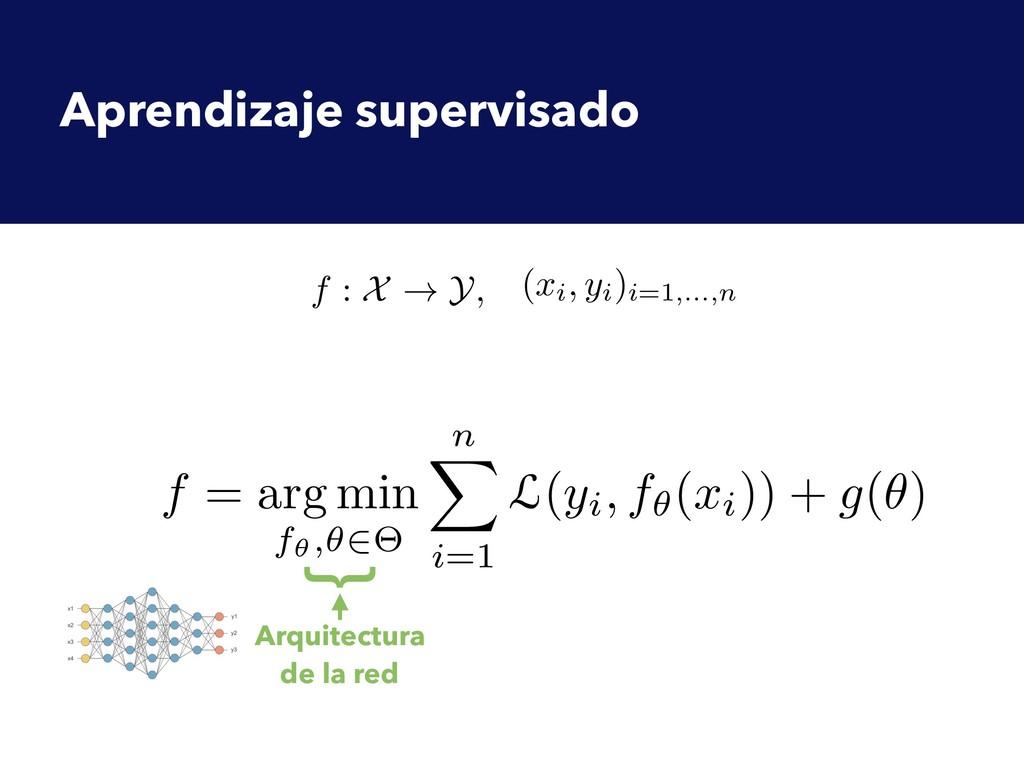 { Arquitectura de la red f = arg min fθ,θ∈Θ n i...