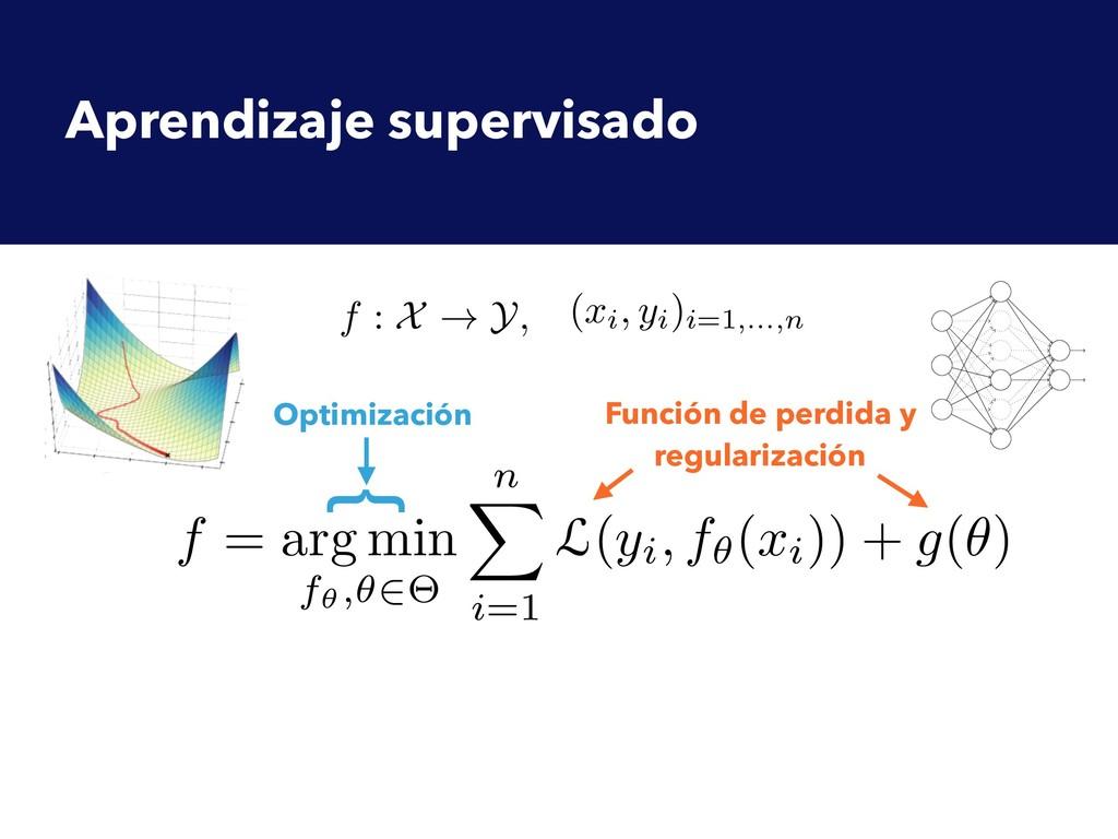 Función de perdida y regularización { Optimizac...