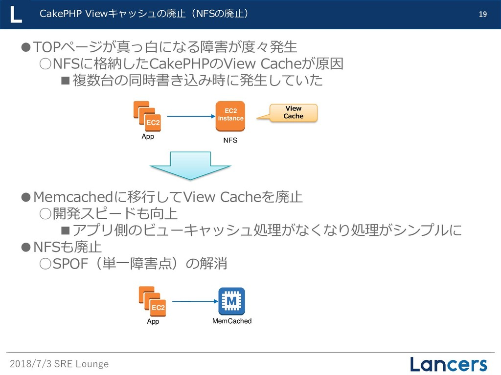 2018/7/3 SRE Lounge CakePHP Viewキャッシュの廃止(NFSの廃止...