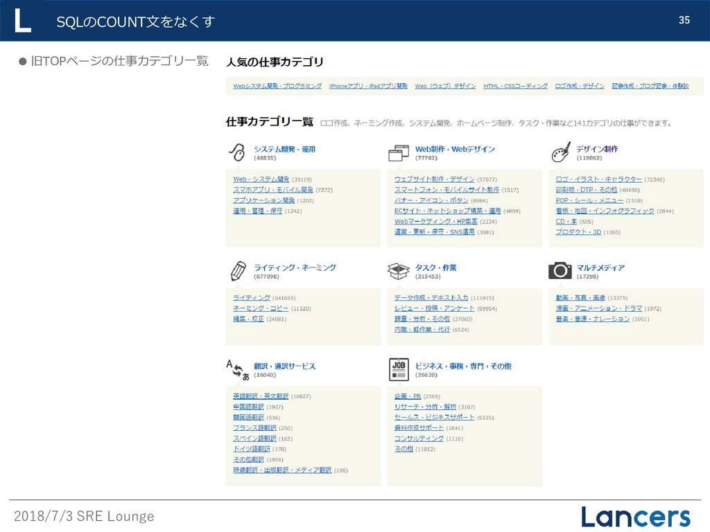 2018/7/3 SRE Lounge 35 SQLのCOUNT文をなくす ● 旧TOPページ...