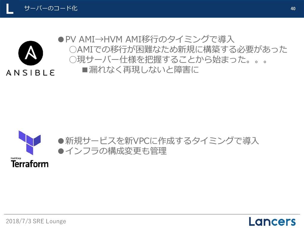 2018/7/3 SRE Lounge サーバーのコード化 40 ●PV AMI→HVM AM...