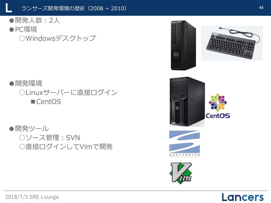 2018/7/3 SRE Lounge 44 ランサーズ開発環境の歴史(2008 ~ 2010...