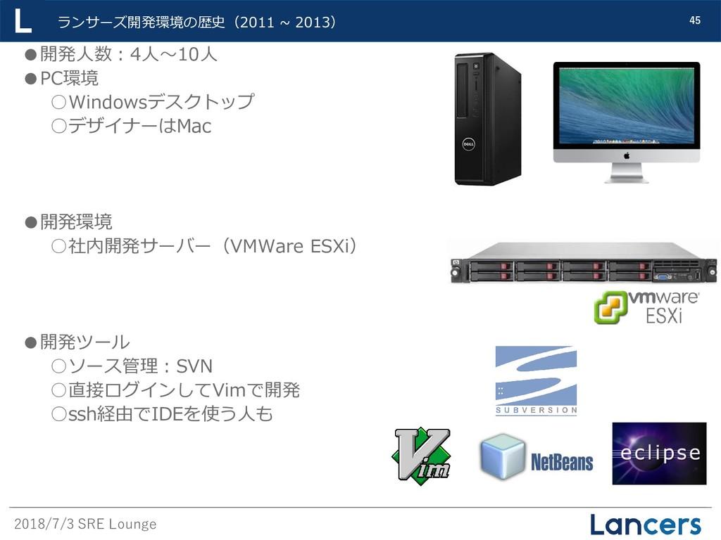 2018/7/3 SRE Lounge 45 ランサーズ開発環境の歴史(2011 ~ 2013...
