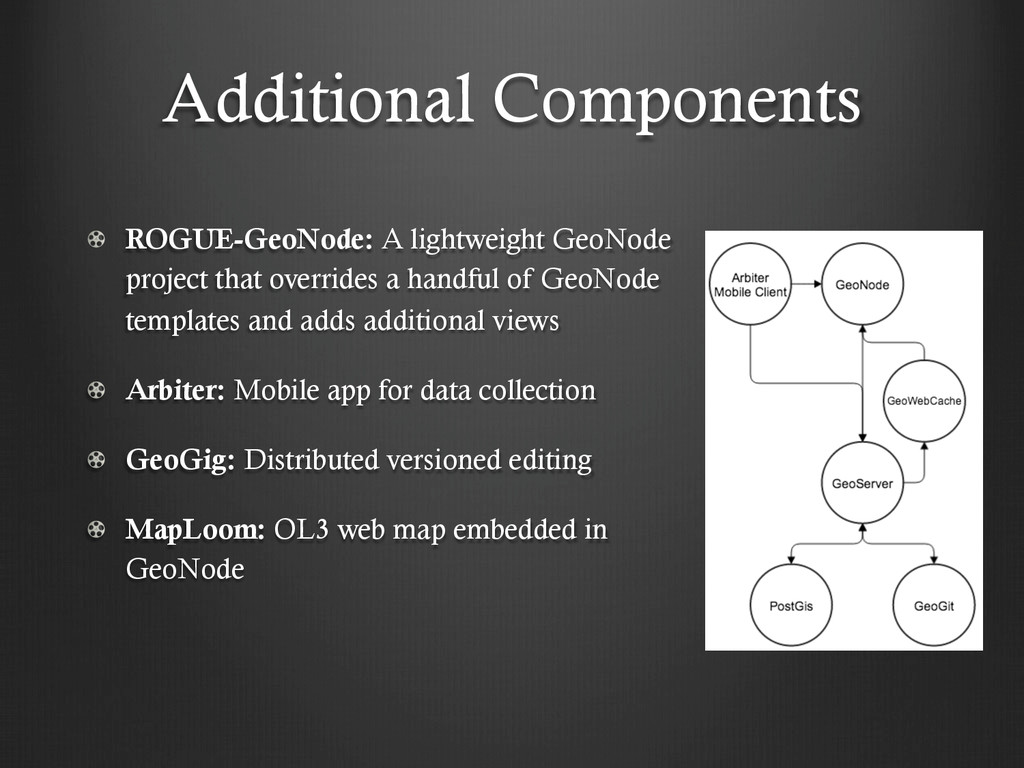 Additional Components !   ROGUE-GeoNode: A ligh...