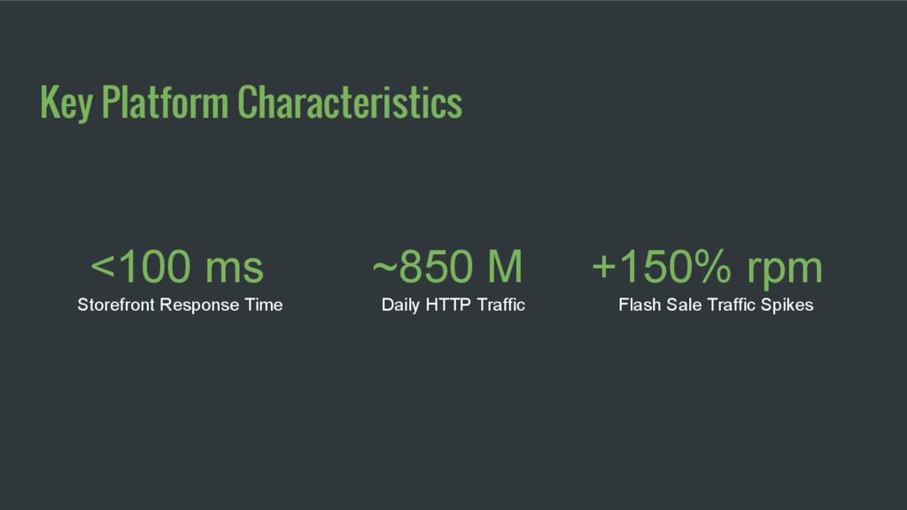 Key Platform Characteristics ~850 M Daily HTTP ...