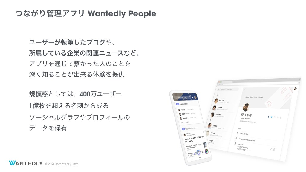 ©2020 Wantedly, Inc. ͭͳ͕ΓཧΞϓϦ Wantedly People ...