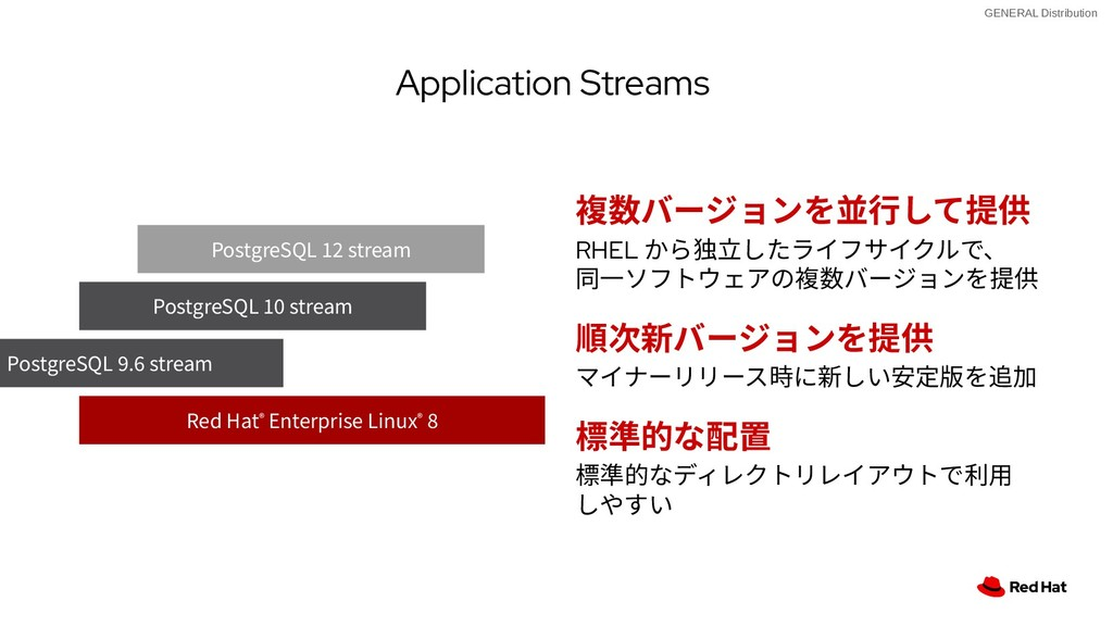 GENERAL Distribution Application Streams Applic...
