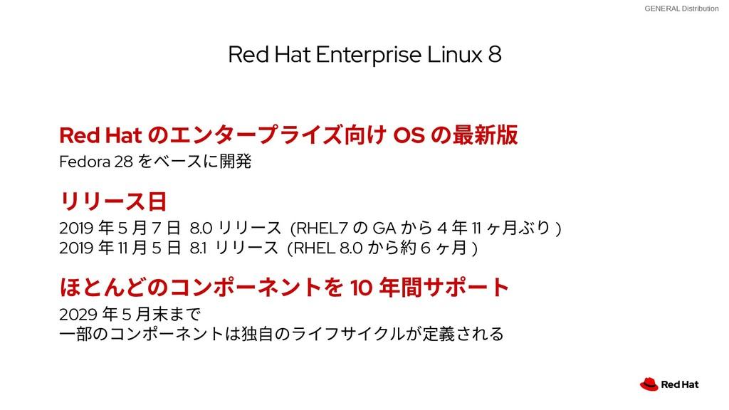 GENERAL Distribution Red Hat Enterprise Linux 8...