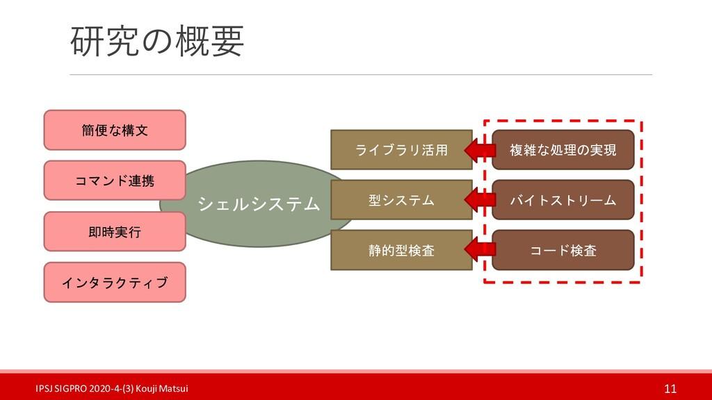 研究の概要 11 シェルシステム 簡便な構文 コマンド連携 即時実行 インタラクティブ 複雑な...