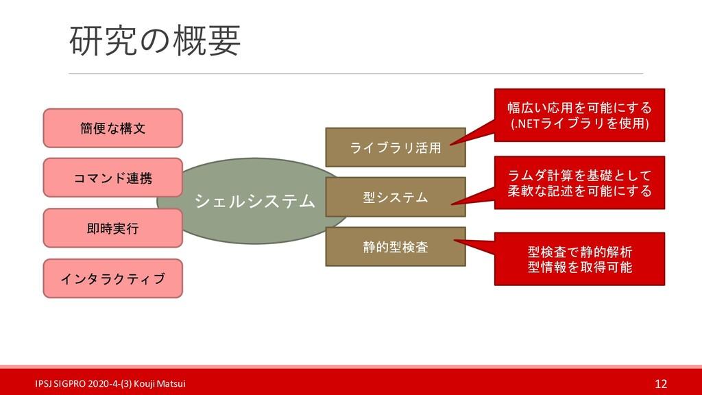 研究の概要 12 シェルシステム 簡便な構文 コマンド連携 即時実行 インタラクティブ ライブ...