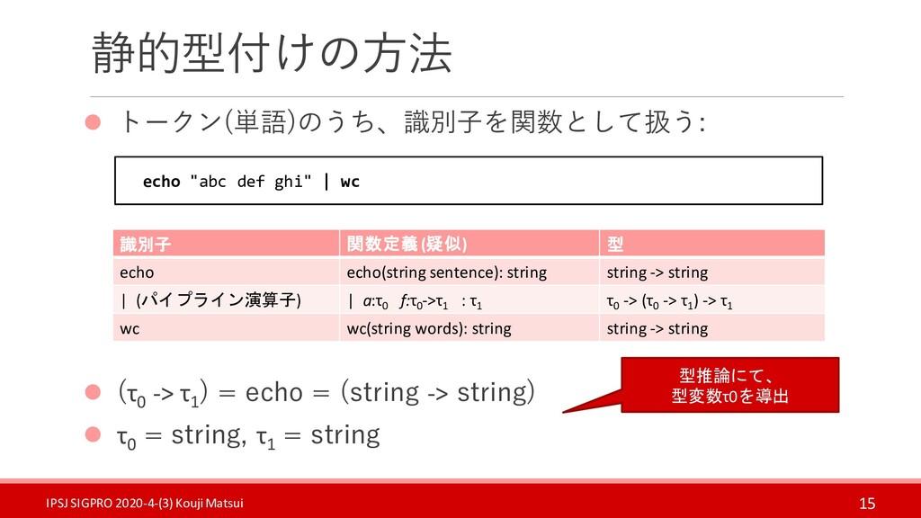 静的型付けの方法 ⚫ トークン(単語)のうち、識別子を関数として扱う: 15 識別子 関数定義...