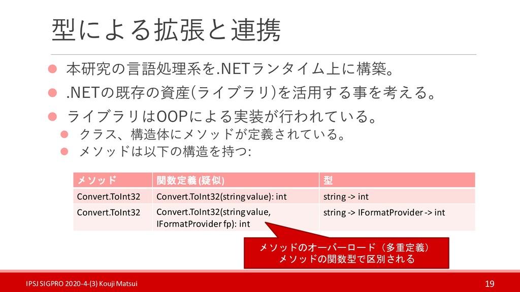 型による拡張と連携 19 ⚫ 本研究の言語処理系を.NETランタイム上に構築。 ⚫ .NETの...
