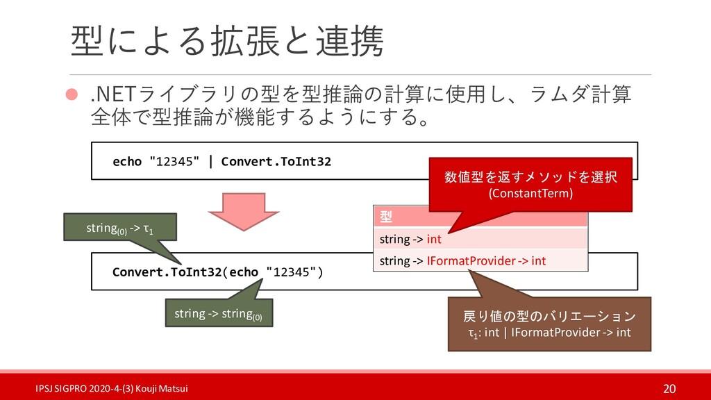 型による拡張と連携 20 ⚫ .NETライブラリの型を型推論の計算に使用し、ラムダ計算 全体で...