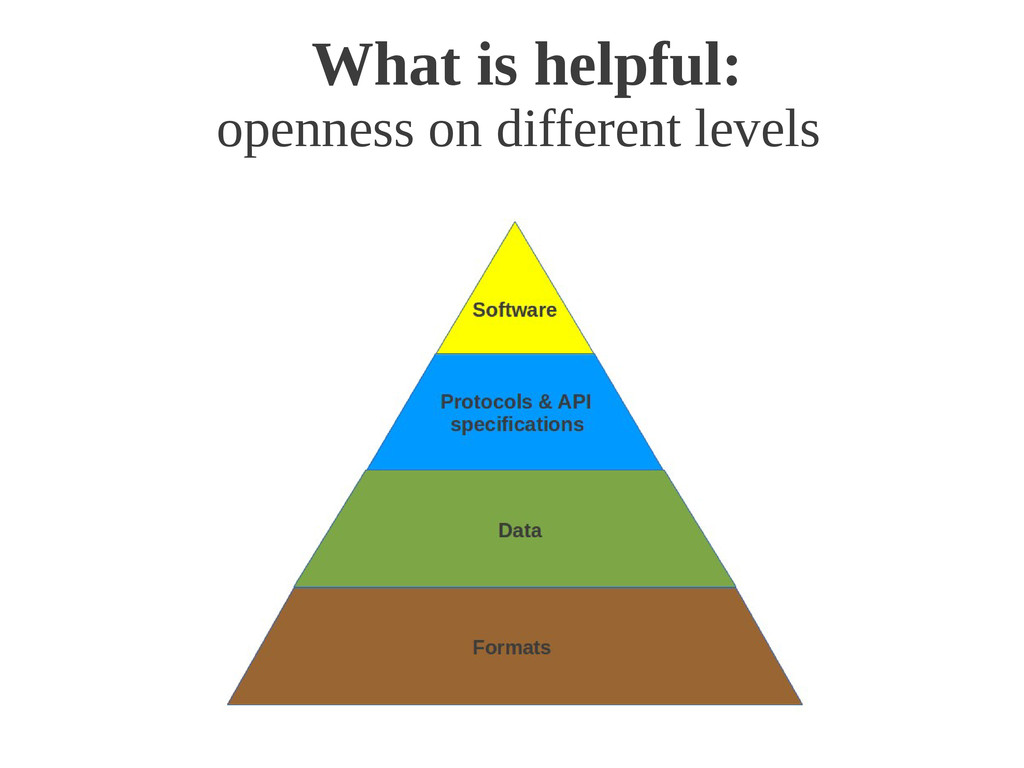 What is helpful: openness on different levels