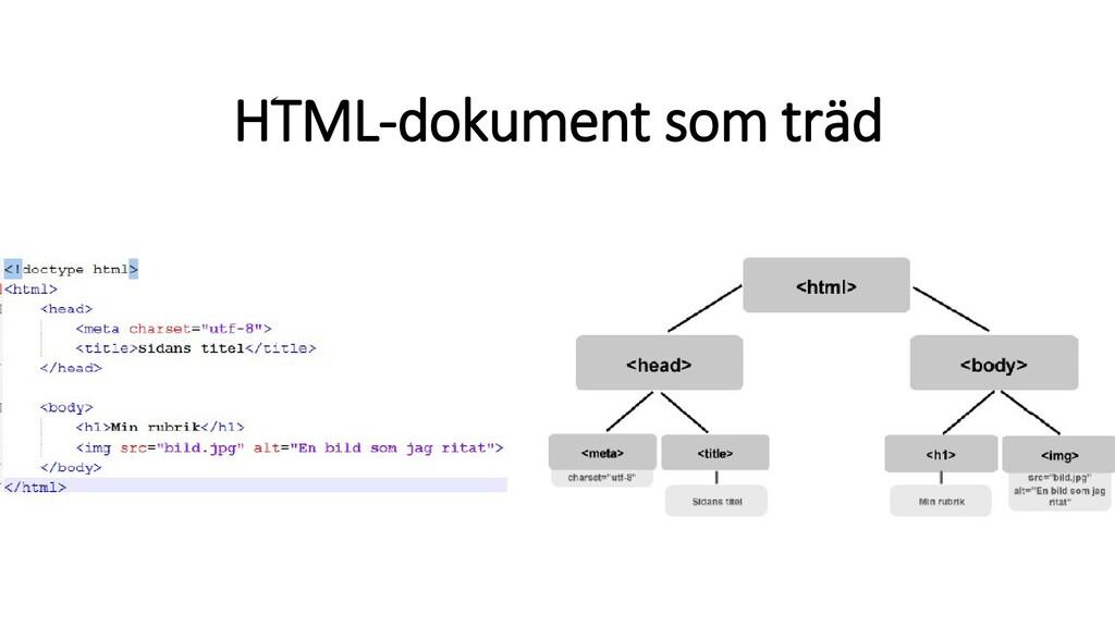 HTML-dokument som träd