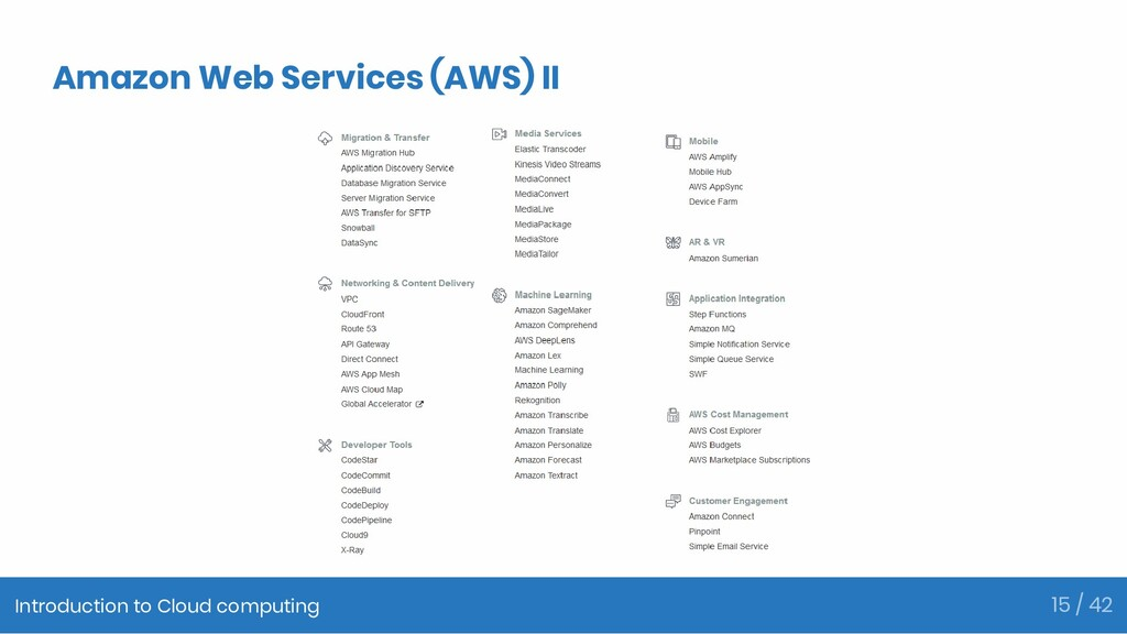 Amazon Web Services (AWS) II Introduction to Cl...