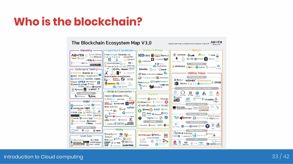 Who is the blockchain? Introduction to Cloud co...