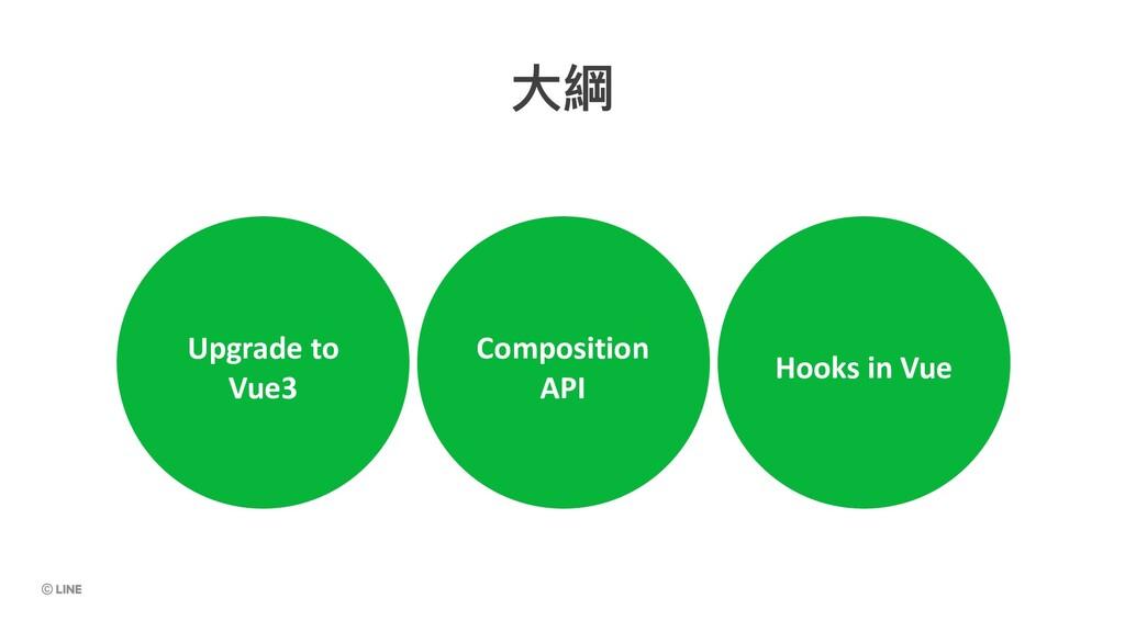 Composition API Upgrade to Vue3 Hooks in Vue ⼤綱