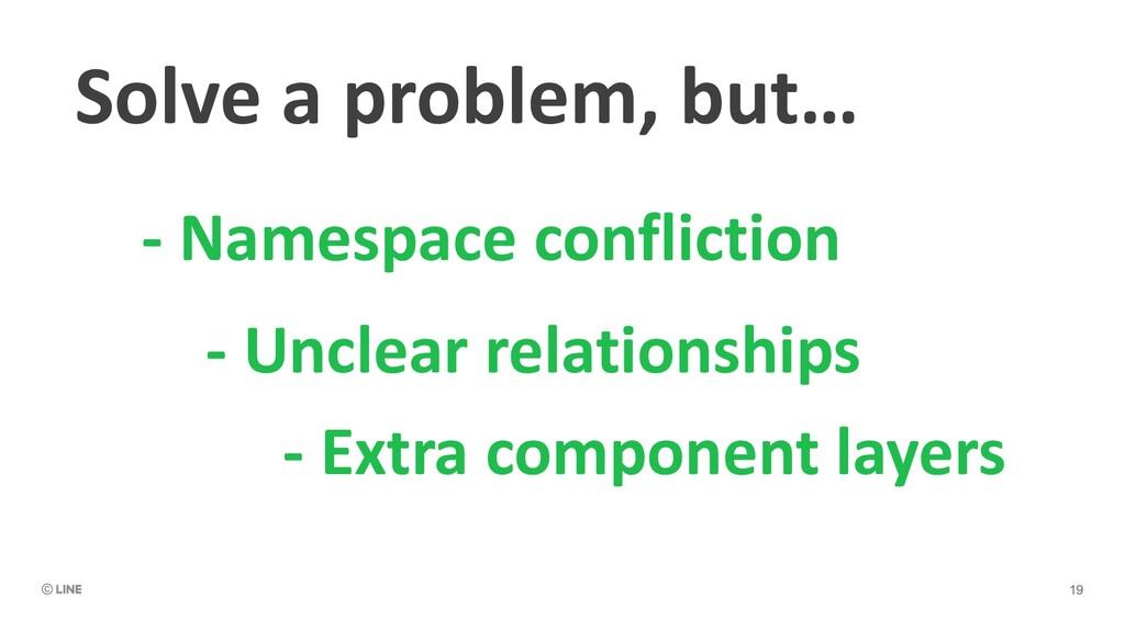 Solve a problem, but… - Namespace confliction -...