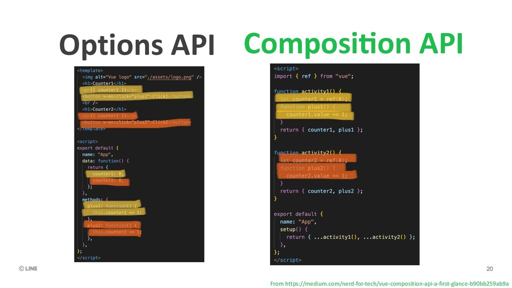 Options API ComposiCon API From https://medium....