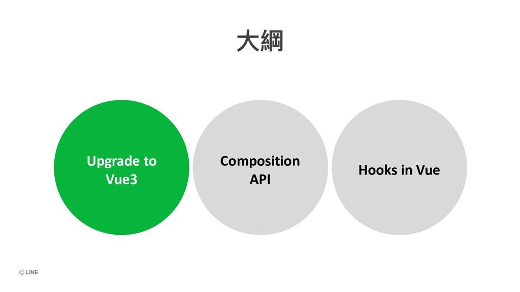 內容 ⼤綱 Upgrade to Vue3 Composition API Upgrade t...