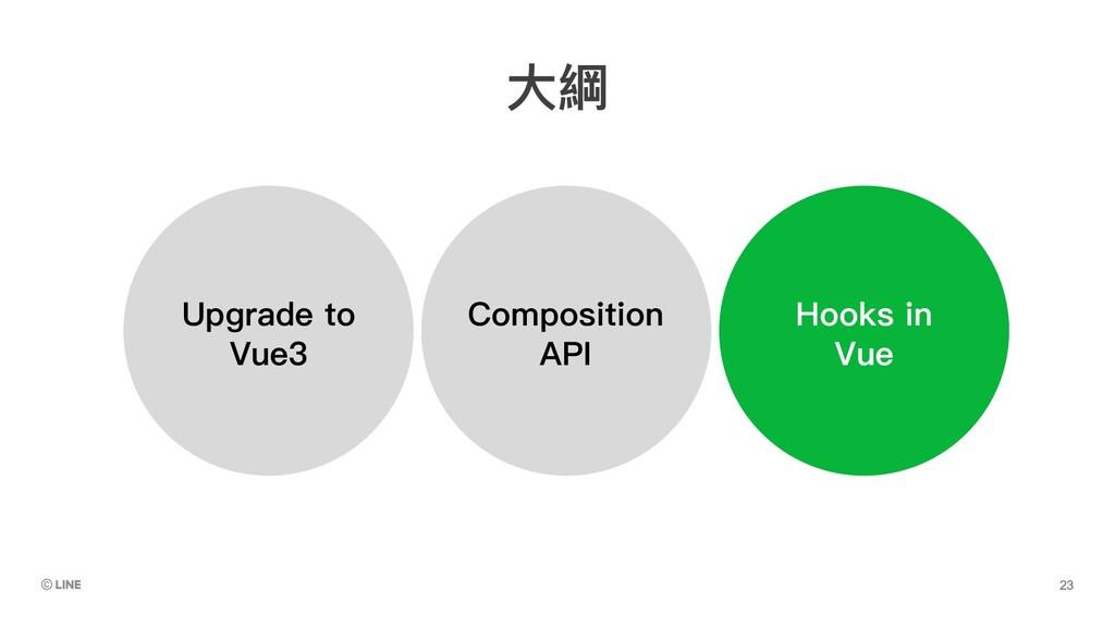 ⼤綱 Composition API Upgrade to Vue3 Hooks in Vue