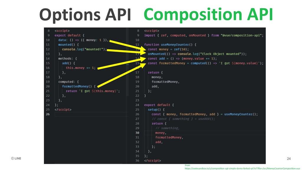 Options API Composition API From hNps://codesan...