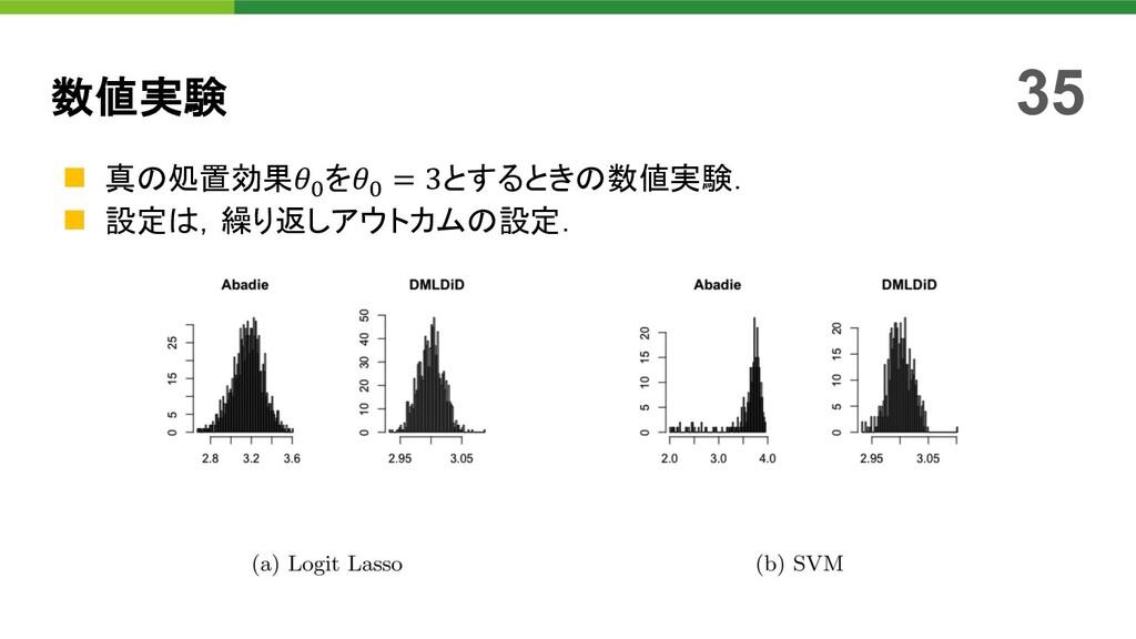 """n 真の処置効果𝜃"""" を𝜃"""" = 3とするときの数値実験. n 設定は,繰り返しアウトカムの設..."""