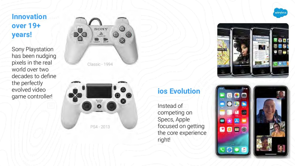 Innovation over 19+ years! Sony Playstation has...