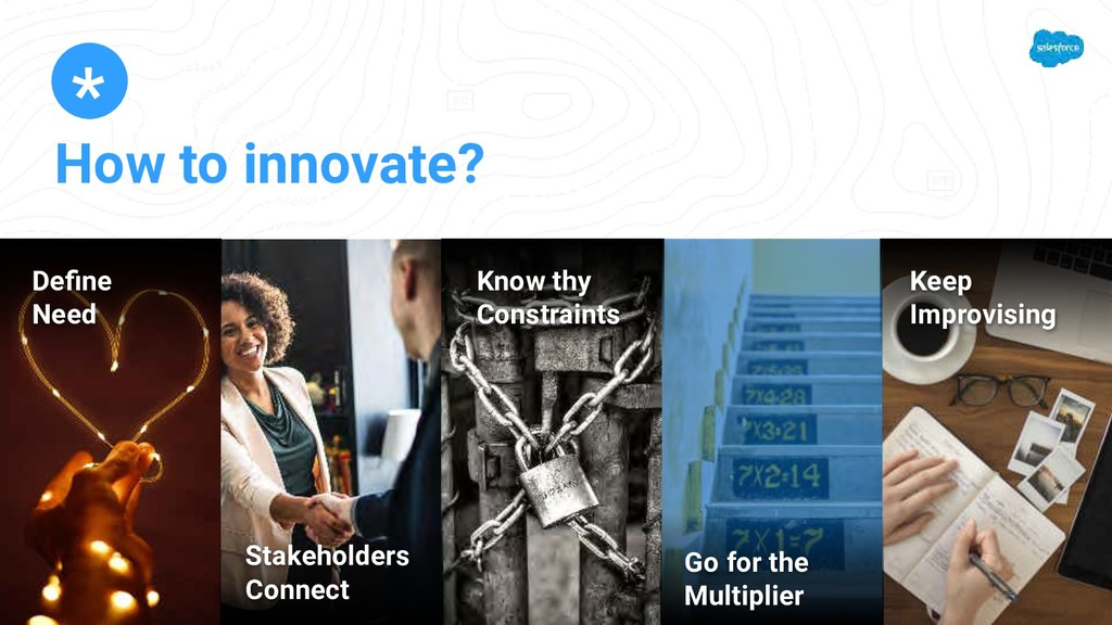 How to innovate? * Define Need Stakeholders Conn...