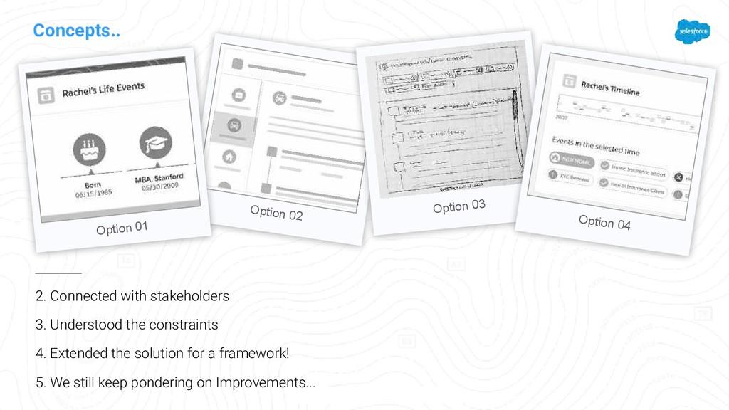 Option 02 Concepts.. Option 03 Option 01 2. Con...