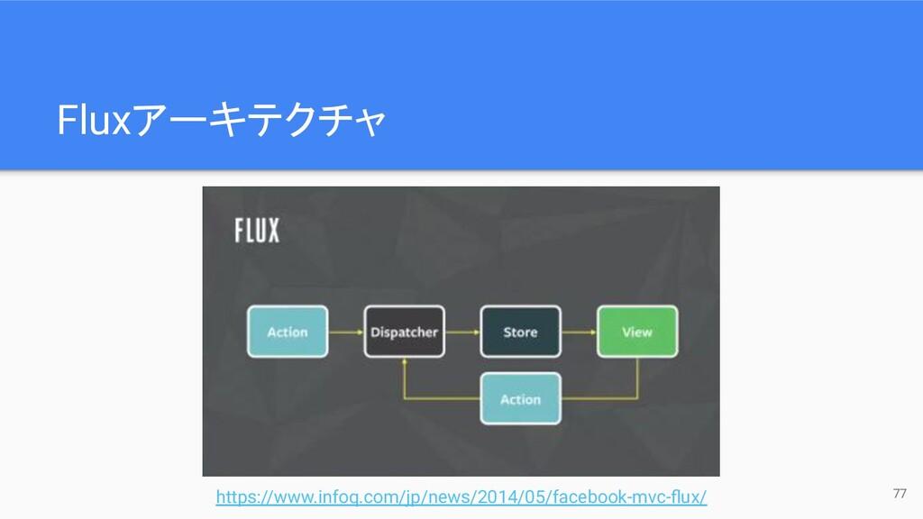 Fluxアーキテクチャ 77 https://www.infoq.com/jp/news/20...