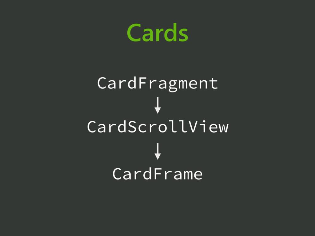 Cards CardFragment CardScrollView CardFrame