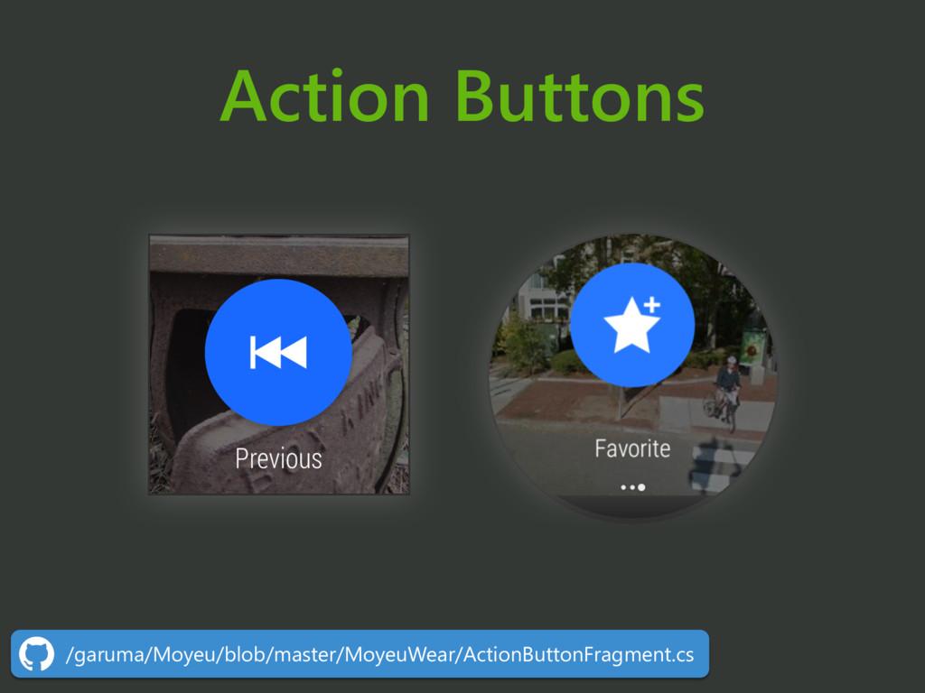 Action Buttons /garuma/Moyeu/blob/master/MoyeuW...