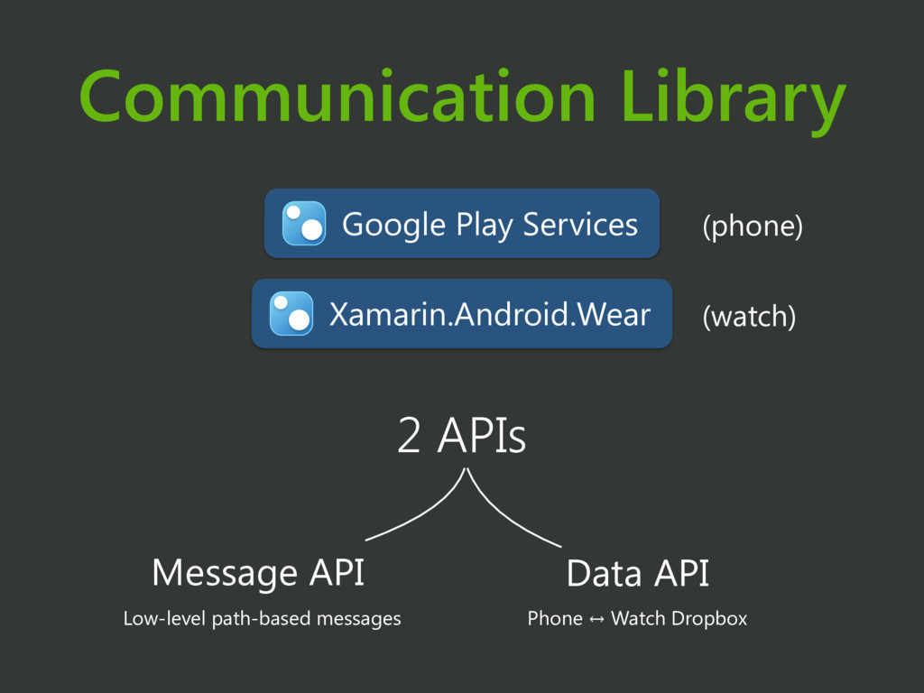 Communication Library Google Play Services 2 AP...