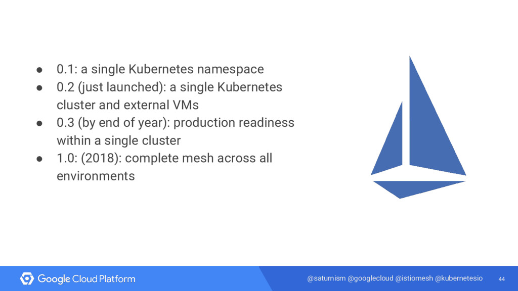44 @saturnism @googlecloud @istiomesh @kubernet...