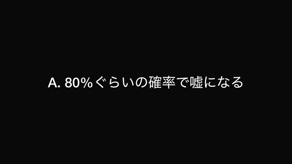 A. 80%͙Β͍ͷ֬ͰӕʹͳΔ